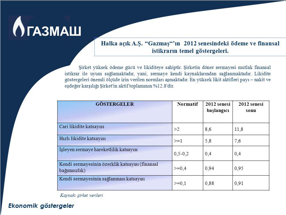"""Ekonomik göstergeler Kaynak: şirket verileri Halka açık A.Ş. """"Gazmaş""""'ın 2012 senesindeki ödeme ve finansal istikrarın temel göstergeleri. Şirket yüks"""