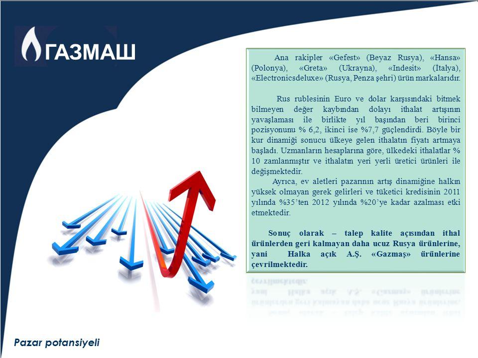 Satış kanalları Halka açık A.Ş.