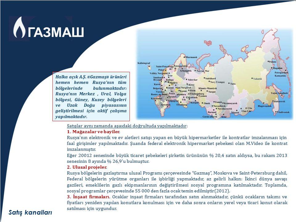 Satış kanalları Halka açık A.Ş. « Gazmaş » ürünleri hemen hemen Rusya'nın tüm bölgelerinde bulunmaktadır: Rusya'nın Merkez, Ural, Volga bölgesi, Güney
