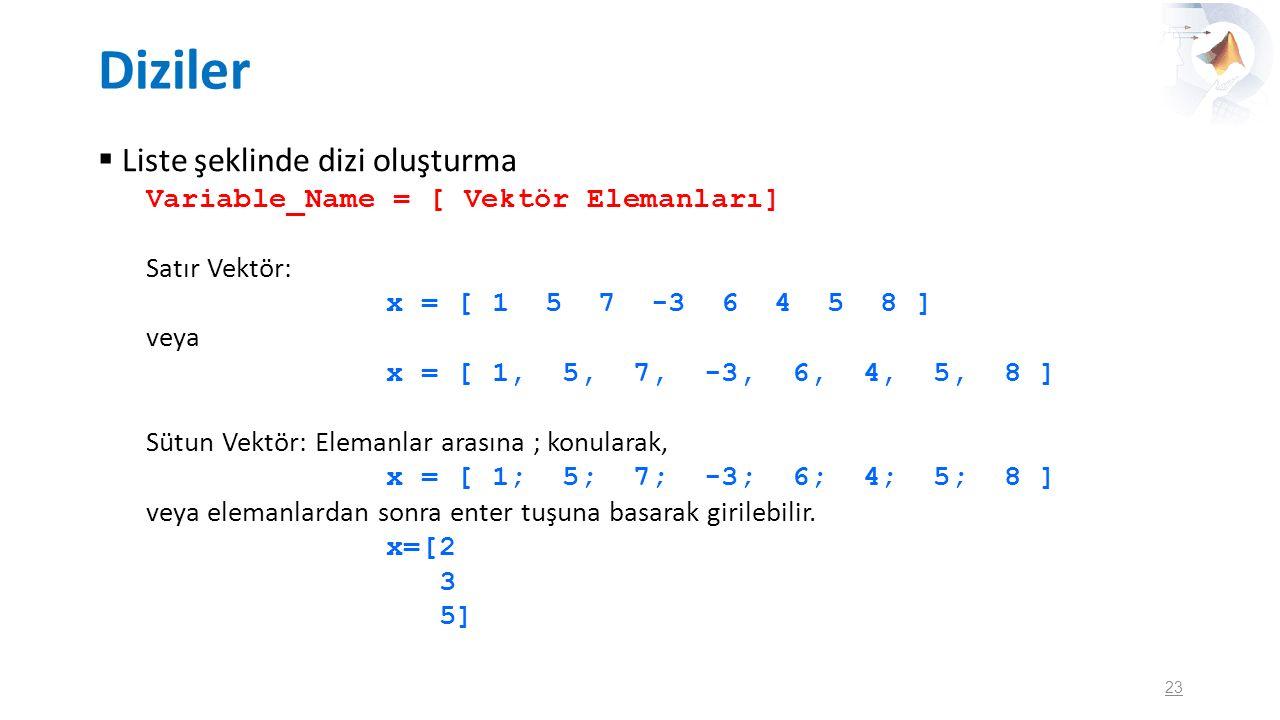 Diziler  Liste şeklinde dizi oluşturma Variable_Name = [ Vektör Elemanları] Satır Vektör: x = [ 1 5 7 -3 6 4 5 8 ] veya x = [ 1, 5, 7, -3, 6, 4, 5, 8