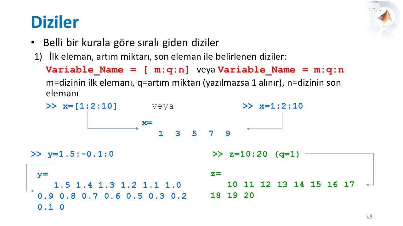 Diziler Belli bir kurala göre sıralı giden diziler 1)İlk eleman, artım miktarı, son eleman ile belirlenen diziler: Variable_Name = [ m:q:n] veya Varia