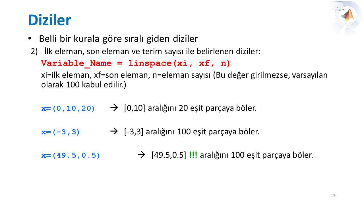 Diziler Belli bir kurala göre sıralı giden diziler 2)İlk eleman, son eleman ve terim sayısı ile belirlenen diziler: Variable_Name = linspace(xi, xf, n