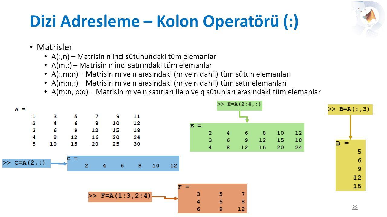 Dizi Adresleme – Kolon Operatörü (:) Matrisler A(:,n) – Matrisin n inci sütunundaki tüm elemanlar A(m,:) – Matrisin n inci satırındaki tüm elemanlar A