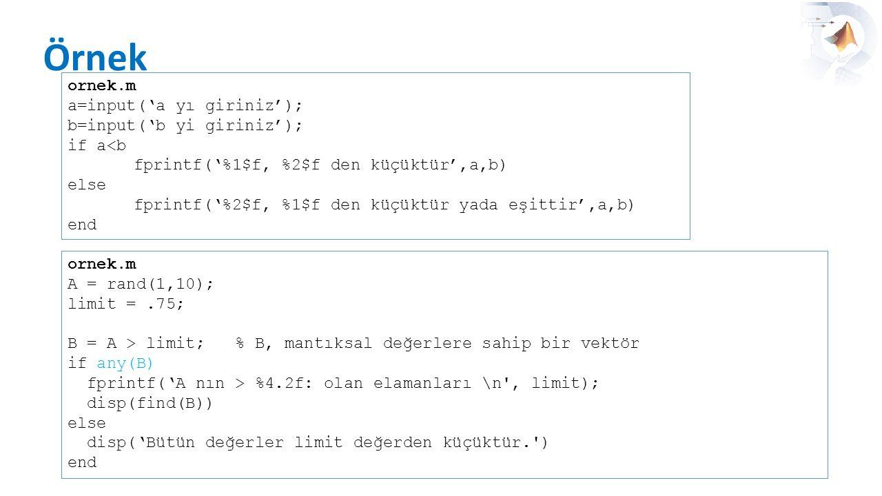Örnek ornek.m a=input('a yı giriniz'); b=input('b yi giriniz'); if a<b fprintf('%1$f, %2$f den küçüktür',a,b) else fprintf('%2$f, %1$f den küçüktür ya