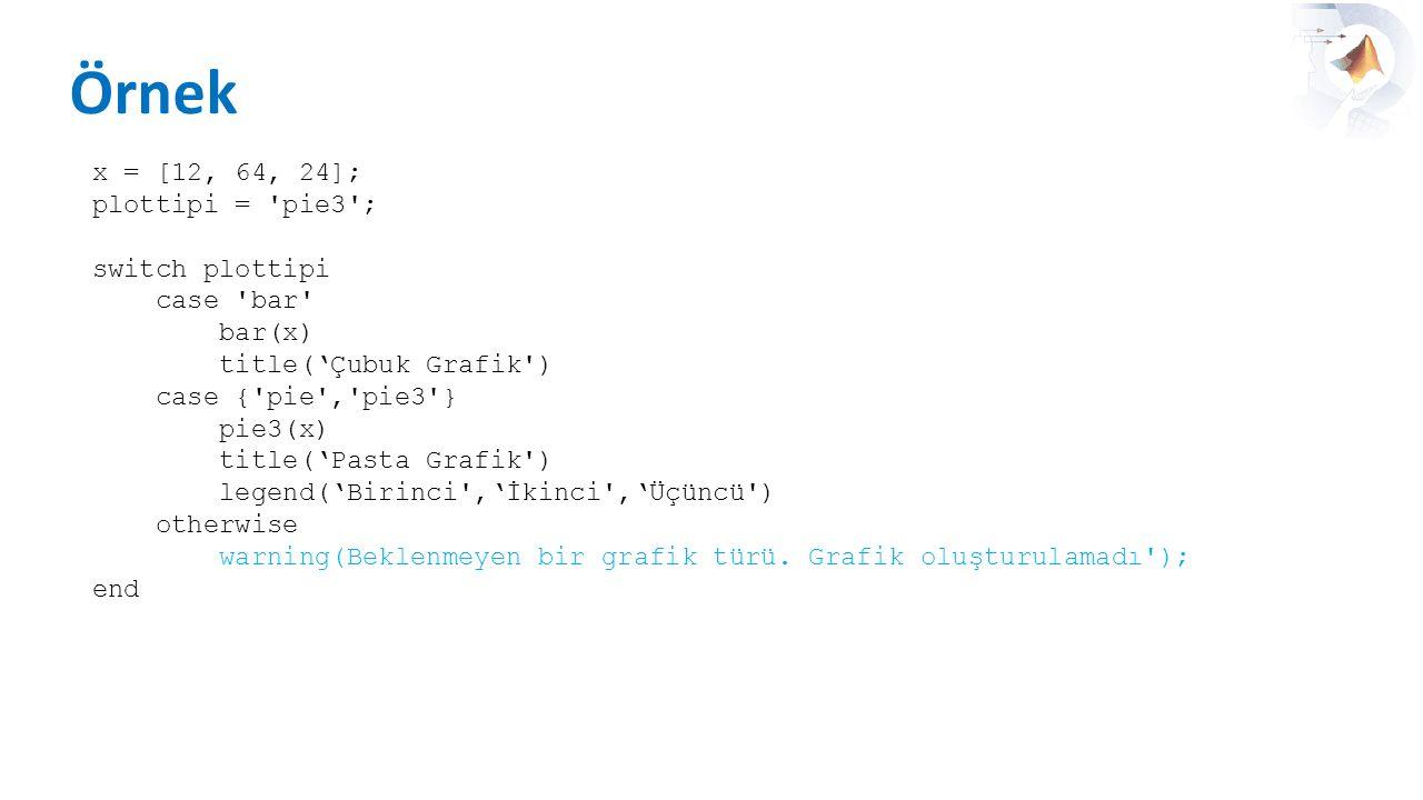 Örnek x = [12, 64, 24]; plottipi = 'pie3'; switch plottipi case 'bar' bar(x) title('Çubuk Grafik') case {'pie','pie3'} pie3(x) title('Pasta Grafik') l