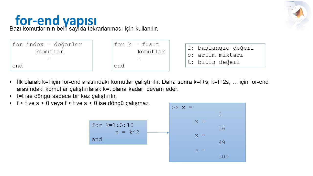 for-end yapısı for index = değerler komutlar : end for k = f:s:t komutlar : end Bazı komutlarının belli sayıda tekrarlanması için kullanılır. f: başla