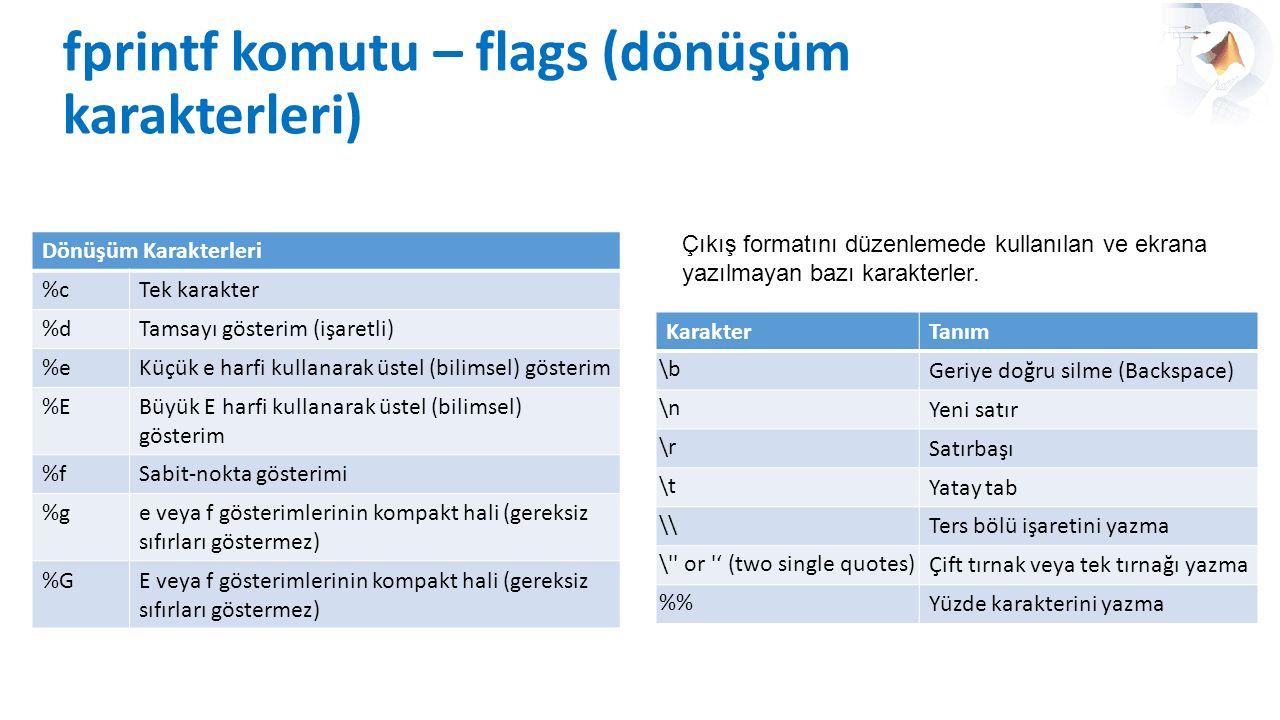 fprintf komutu – flags (dönüşüm karakterleri) Dönüşüm Karakterleri %cTek karakter %dTamsayı gösterim (işaretli) %eKüçük e harfi kullanarak üstel (bili