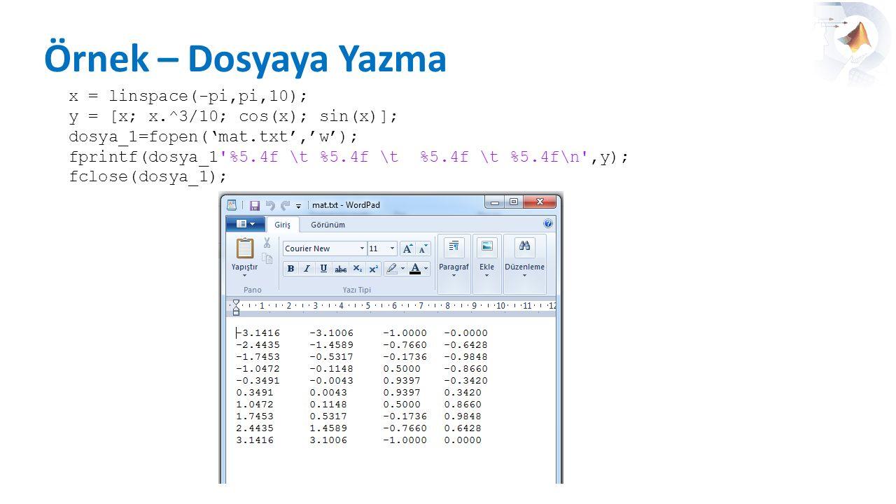 Örnek – Dosyaya Yazma x = linspace(-pi,pi,10); y = [x; x.^3/10; cos(x); sin(x)]; dosya_1=fopen('mat.txt','w'); fprintf(dosya_1'%5.4f \t %5.4f \t %5.4f