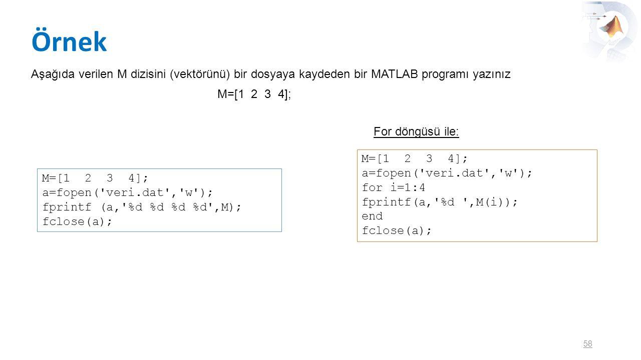 Örnek 58 Aşağıda verilen M dizisini (vektörünü) bir dosyaya kaydeden bir MATLAB programı yazınız M=[1 2 3 4]; a=fopen('veri.dat','w'); fprintf (a,'%d