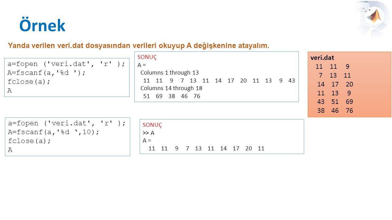 Örnek Yanda verilen veri.dat dosyasından verileri okuyup A değişkenine atayalım. a=fopen ('veri.dat', 'r' ); A=fscanf(a,'%d '); fclose(a); A veri.dat