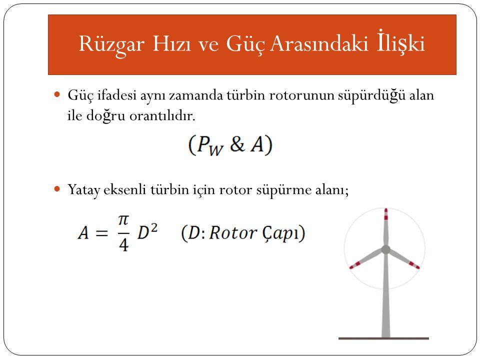 Rüzgar Hızı ve Güç Arasındaki İ li ş ki Güç ifadesi aynı zamanda türbin rotorunun süpürdü ğ ü alan ile do ğ ru orantılıdır.