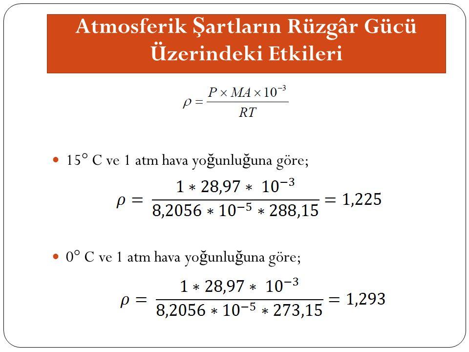 Atmosferik Ş artların Rüzgâr Gücü Üzerindeki Etkileri 15° C ve 1 atm hava yo ğ unlu ğ una göre; 0° C ve 1 atm hava yo ğ unlu ğ una göre;