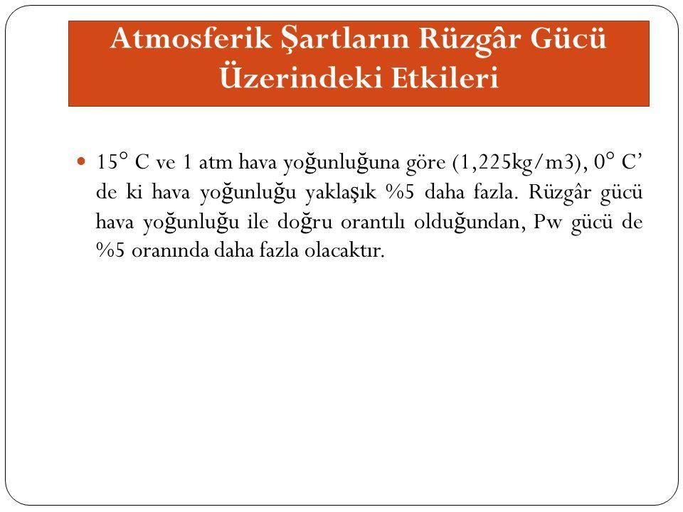 Atmosferik Ş artların Rüzgâr Gücü Üzerindeki Etkileri 15° C ve 1 atm hava yo ğ unlu ğ una göre (1,225kg/m3), 0° C' de ki hava yo ğ unlu ğ u yakla ş ık %5 daha fazla.