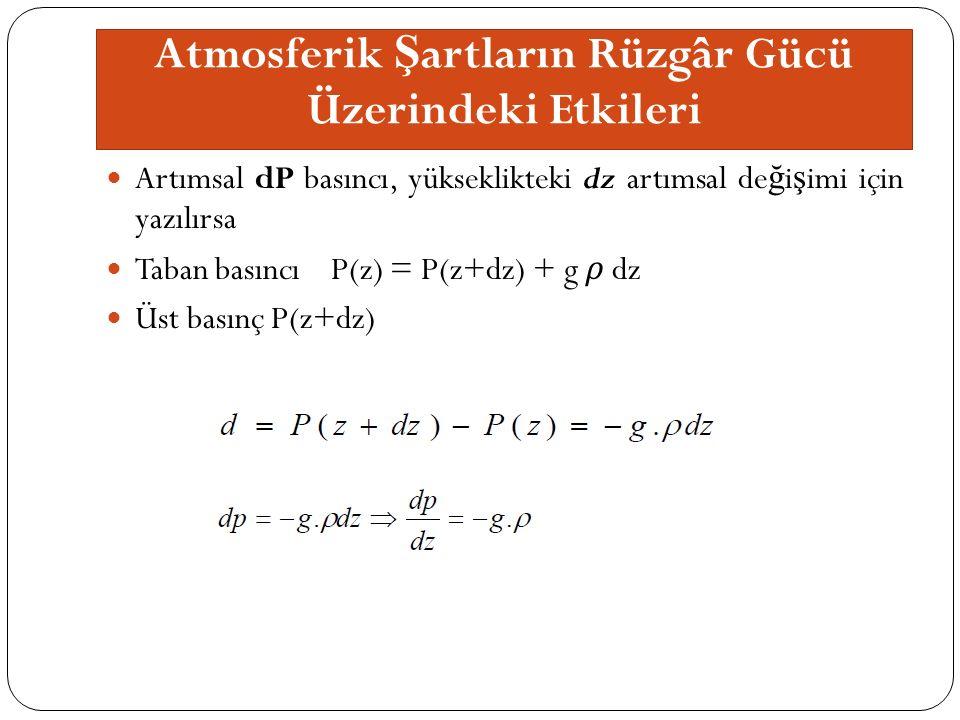 Atmosferik Ş artların Rüzgâr Gücü Üzerindeki Etkileri Artımsal dP basıncı, yükseklikteki dz artımsal de ğ i ş imi için yazılırsa Taban basıncı P(z) = P(z+dz) + g ρ dz Üst basınç P(z+dz)