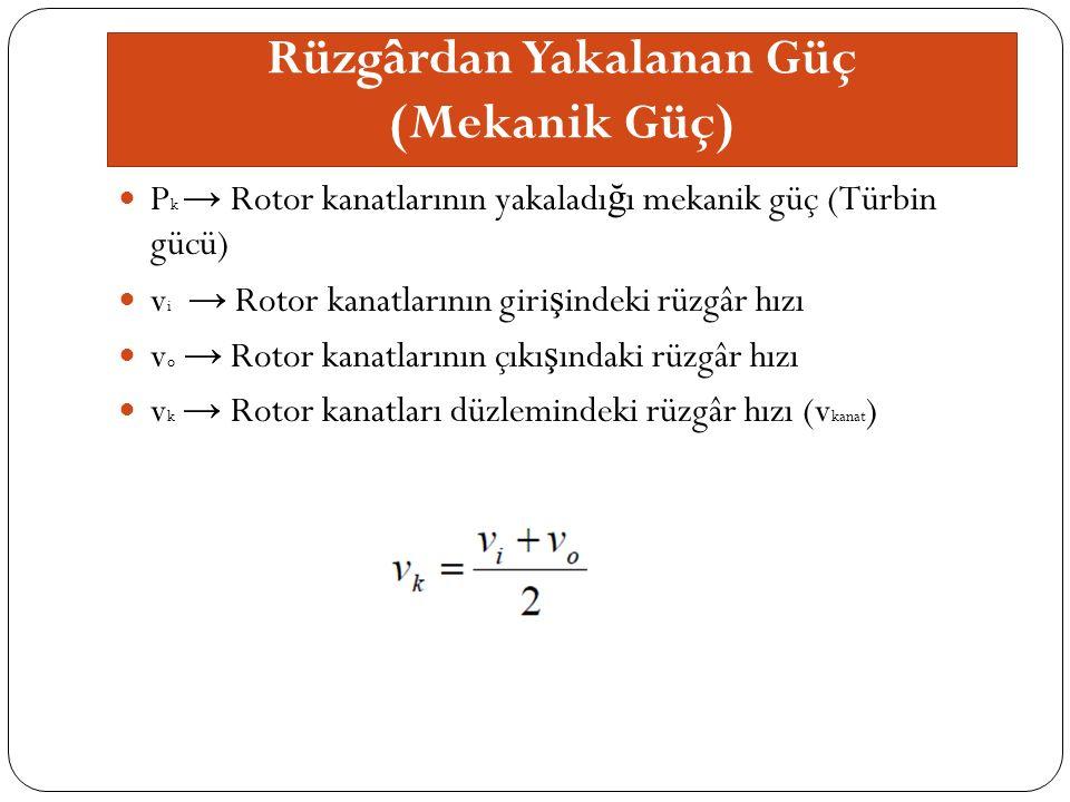 P k → Rotor kanatlarının yakaladı ğ ı mekanik güç (Türbin gücü) v i → Rotor kanatlarının giri ş indeki rüzgâr hızı v o → Rotor kanatlarının çıkı ş ındaki rüzgâr hızı v k → Rotor kanatları düzlemindeki rüzgâr hızı (v kanat )