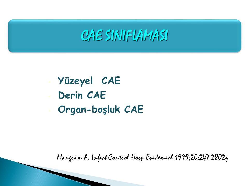 CAE SINIFLAMASI Yüzeyel CAE Derin CAE Organ-boşluk CAE Mangram A. Infect Control Hosp Epidemiol 1999;20:247-2802q