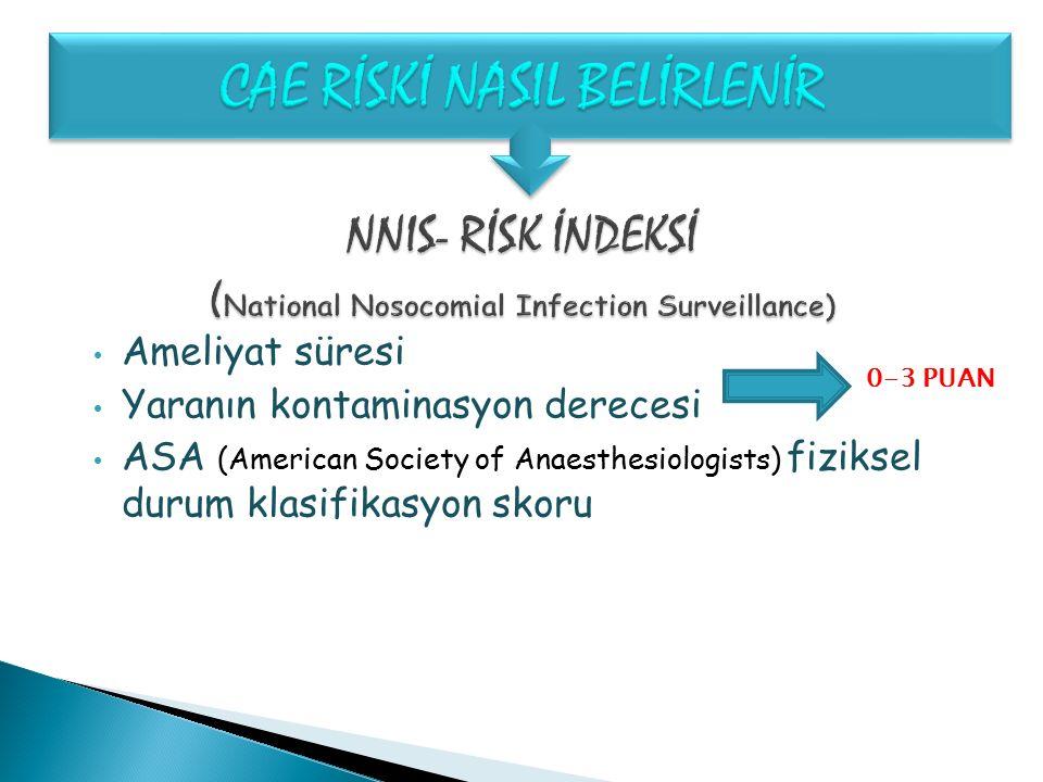 Ameliyat süresi Yaranın kontaminasyon derecesi ASA (American Society of Anaesthesiologists) fiziksel durum klasifikasyon skoru 0-3 PUAN