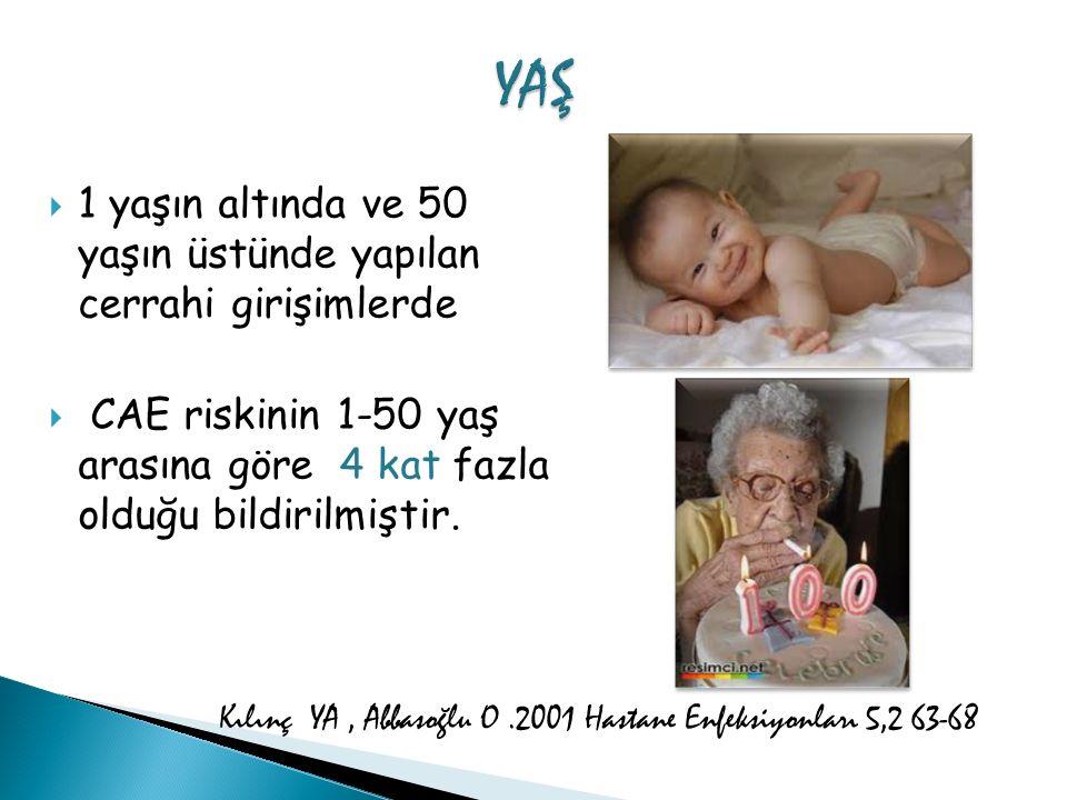  1 yaşın altında ve 50 yaşın üstünde yapılan cerrahi girişimlerde  CAE riskinin 1-50 yaş arasına göre 4 kat fazla olduğu bildirilmiştir. Kılınç YA,