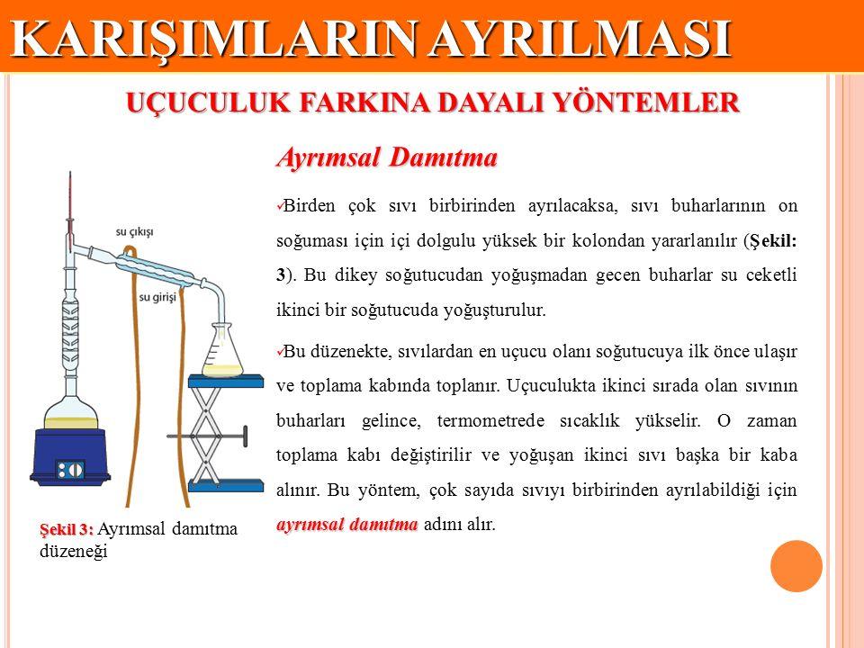 KARIŞIMLARIN AYRILMASI Ayrımsal Damıtma Sıvı karışımı meydana getiren bileşenlerin kaynama noktaları birbirine yakın ise, karışımların ayrımsal damıtma işlemi için damıtma kolonu (damıtma kulesi) kullanılır (Şekil:4).