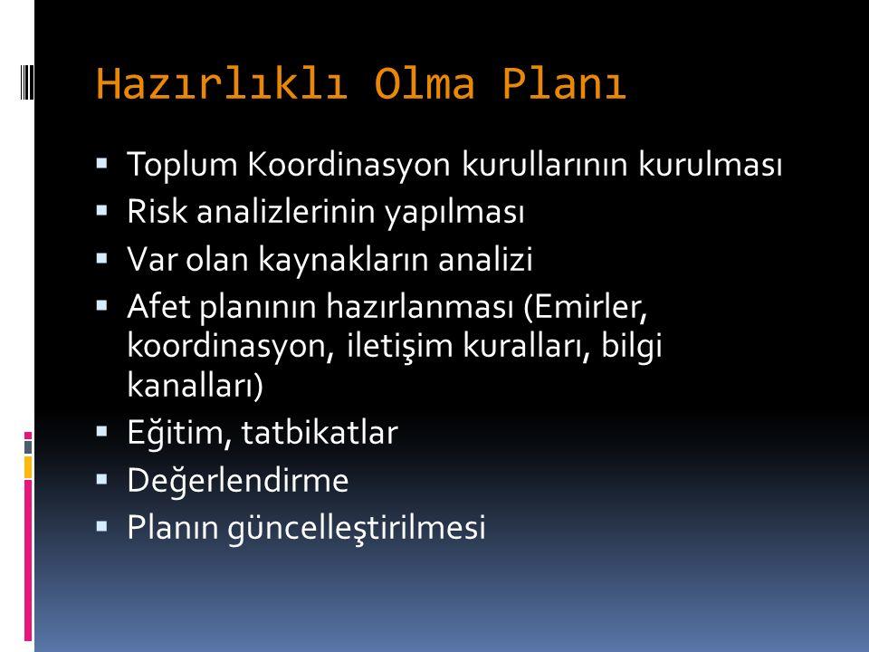 Hazırlıklı Olma Planı  Toplum Koordinasyon kurullarının kurulması  Risk analizlerinin yapılması  Var olan kaynakların analizi  Afet planının hazırlanması (Emirler, koordinasyon, iletişim kuralları, bilgi kanalları)  Eğitim, tatbikatlar  Değerlendirme  Planın güncelleştirilmesi