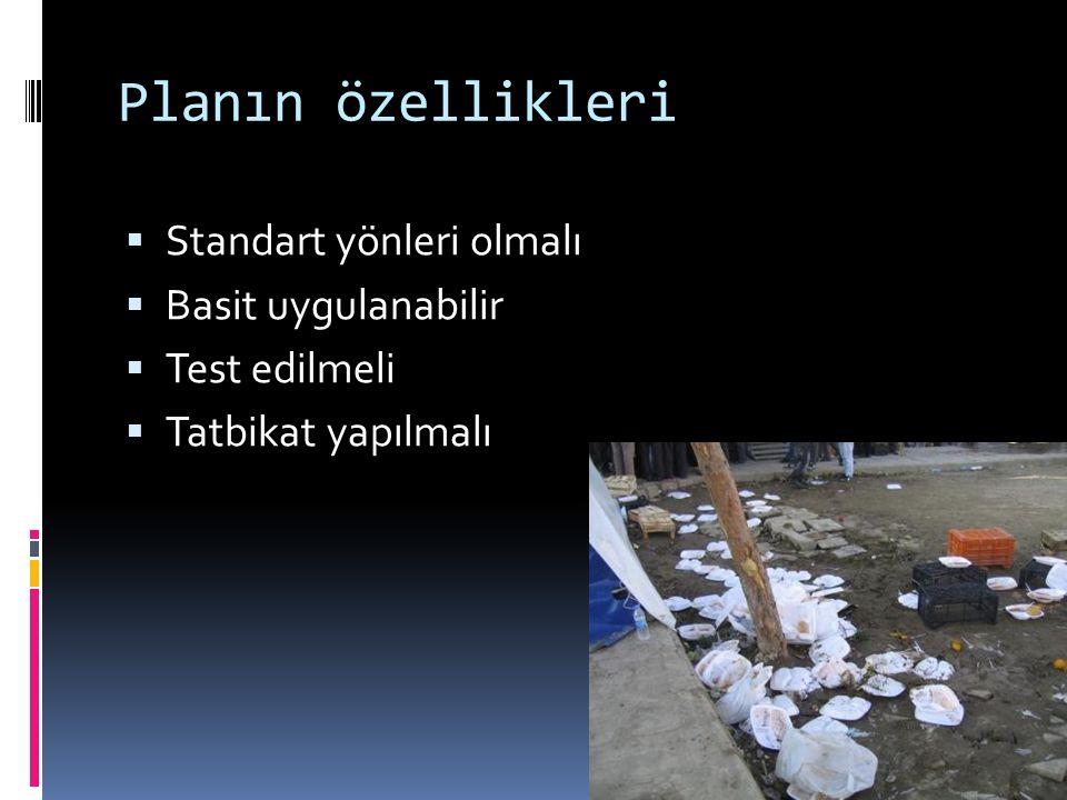 Planın özellikleri  Standart yönleri olmalı  Basit uygulanabilir  Test edilmeli  Tatbikat yapılmalı