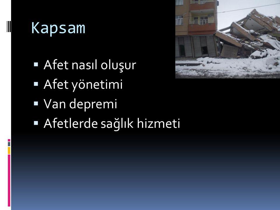 Kapsam  Afet nasıl oluşur  Afet yönetimi  Van depremi  Afetlerde sağlık hizmeti