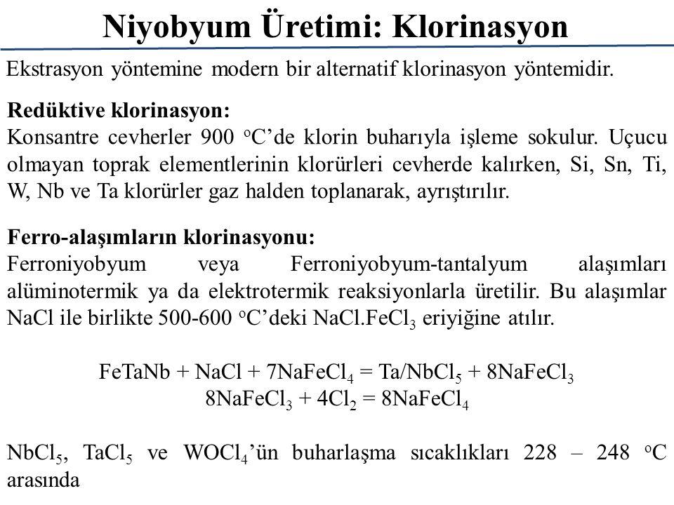 Niyobyum Üretimi: Klorinasyon Ekstrasyon yöntemine modern bir alternatif klorinasyon yöntemidir. Redüktive klorinasyon: Konsantre cevherler 900 o C'de