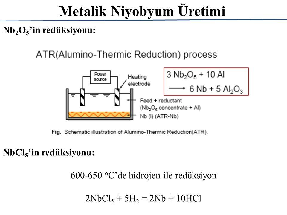 Metalik Niyobyum Üretimi Nb 2 O 5 'in redüksiyonu: 1950 o C'de karbotermik redüksiyon Nb 2 O 5 + 7C = 2NbC + 5CO 5NbC + Nb 2 O 5 = 7Nb + 5CO ~900 o C'