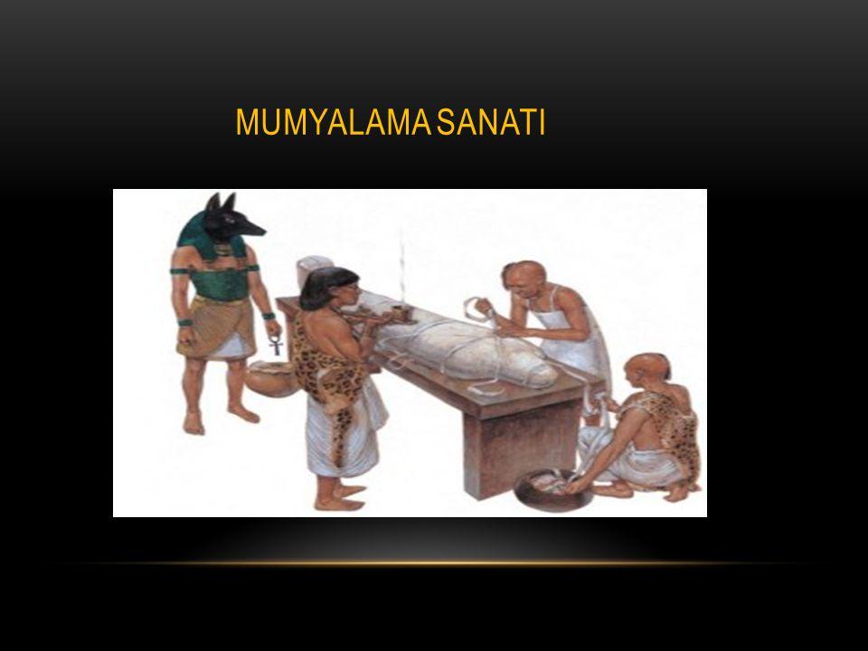 MUMYALAMA SANATI