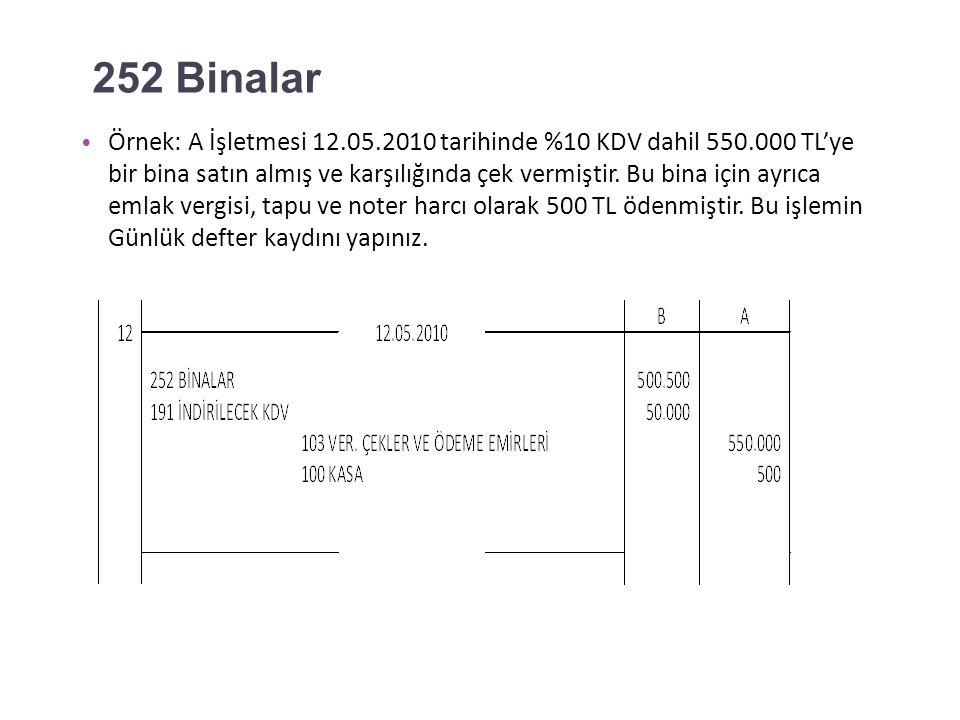250 Arazi ve Arsalar Örnek: A İşletmesi 11.05.2010 tarihinde ihtiyacı için 100.000 TL'ye peşin olarak bir arazi satın almıştır.