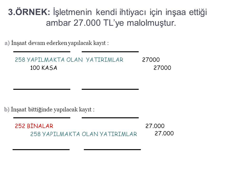 2.ÖRNEK: (KDV'yi ihmal ediniz !) 250 ARAZİ VE ARSALAR 100 KASA 85.000 b) 60.000 TL'ye bir dükkan alınmış ve 5.000 TL masraf yapılmıştır.