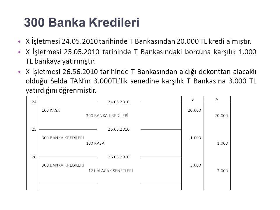 300 Banka Kredileri Banka kredileri ikiye ayrılır.