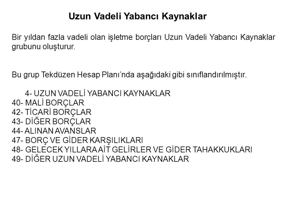 331 Ortaklara Borçlar Örnek : A kolektif şirketi kısa vadeli finansman ihtiyacı için 03.06.2010 tarihinde Hasan Uzun'dan 100.000 TL borç almıştır.