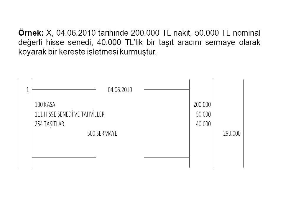 500 Sermaye Sermaye, işletme sahibi veya ortakların işletmenin kuruluşunda koymayı taahhüt ettikleri sermaye paylarının toplamıdır.