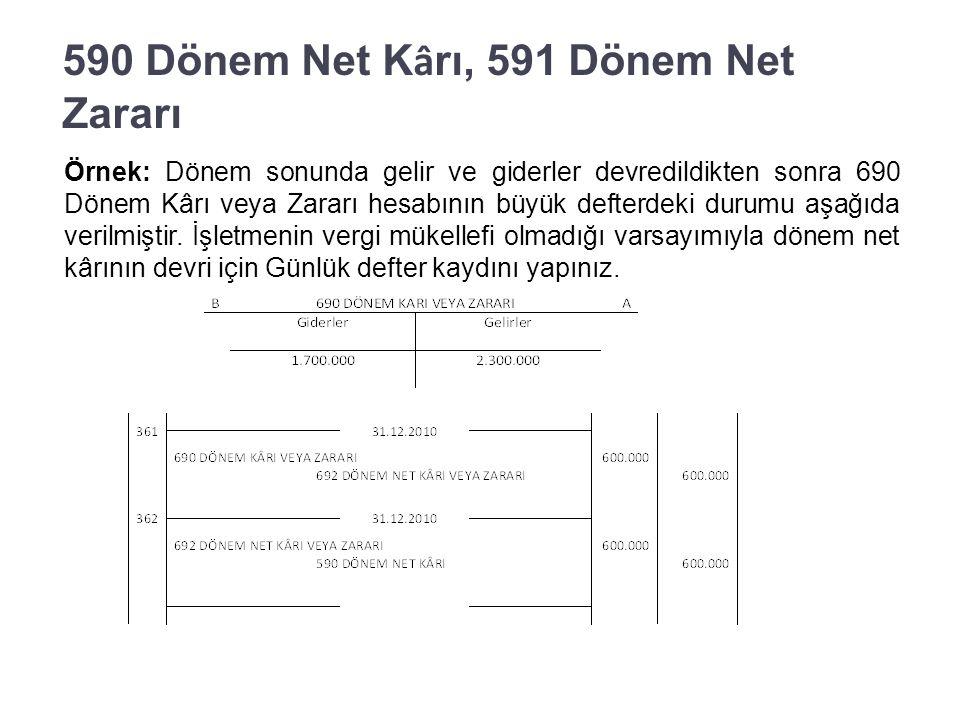 692 Dönem Net Kârı veya Zararı hesabı alacak kalanı veriyorsa net kâr var demektir.
