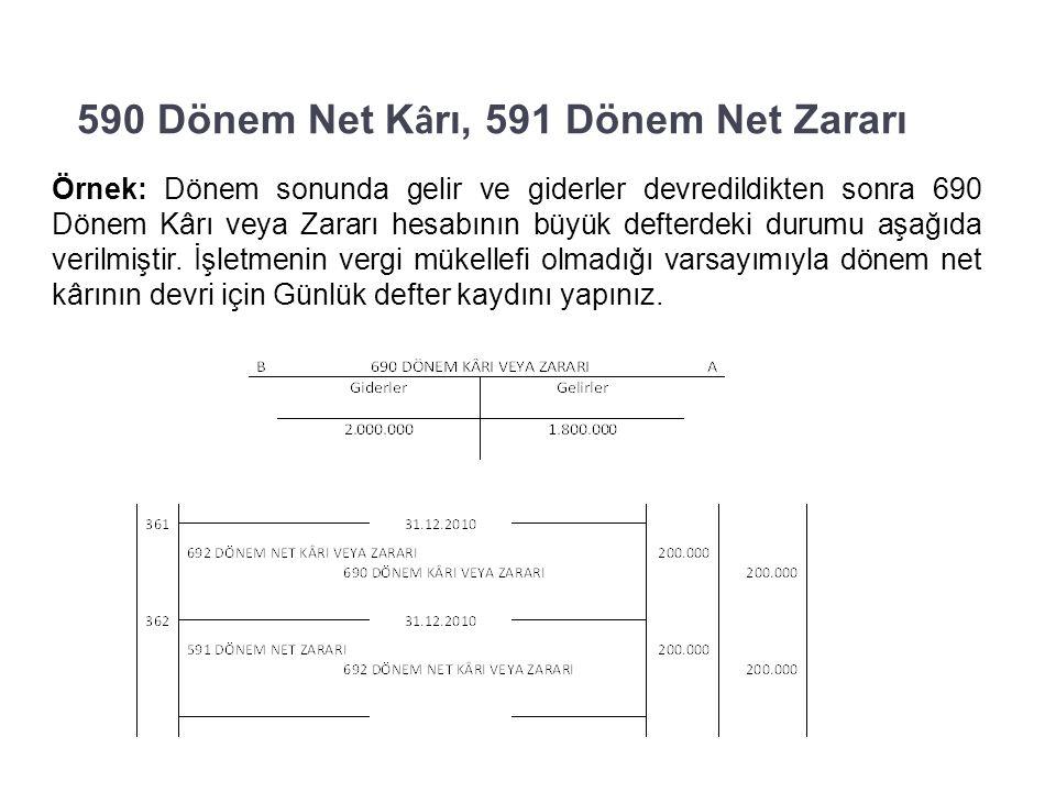 590 Dönem Net K â rı, 591 Dönem Net Zararı Örnek: Dönem sonunda gelir ve giderler devredildikten sonra 690 Dönem Kârı veya Zararı hesabının büyük defterdeki durumu aşağıda verilmiştir.