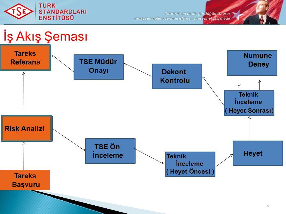 5 Tareks Referans Tareks Başvuru TSE Ön İnceleme Teknik İnceleme ( Heyet Öncesi ) Heyet Numune Deney Teknik İnceleme ( Heyet Sonrası ) Dekont Kontrolu