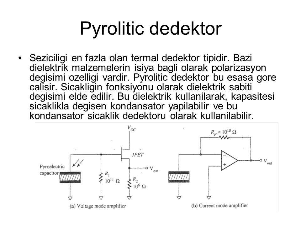 Pyrolitic dedektor Seziciligi en fazla olan termal dedektor tipidir. Bazi dielektrik malzemelerin isiya bagli olarak polarizasyon degisimi ozelligi va