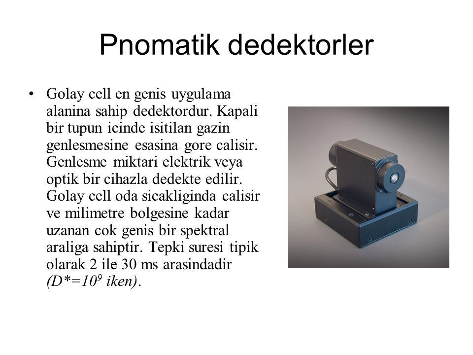Pnomatik dedektorler Golay cell en genis uygulama alanina sahip dedektordur. Kapali bir tupun icinde isitilan gazin genlesmesine esasina gore calisir.