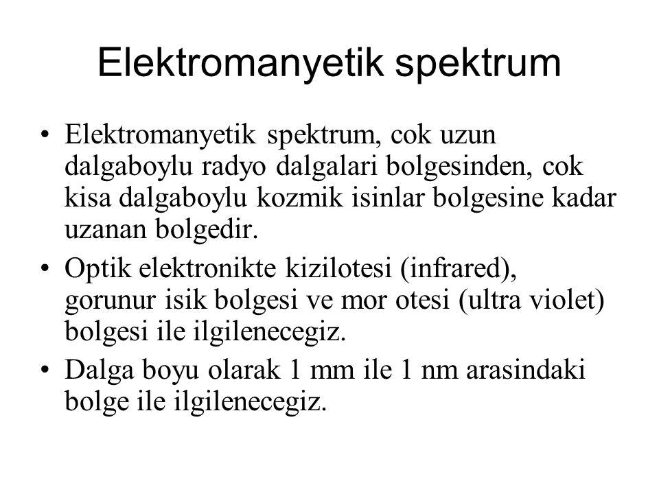 Elektromanyetik spektrum Elektromanyetik spektrum, cok uzun dalgaboylu radyo dalgalari bolgesinden, cok kisa dalgaboylu kozmik isinlar bolgesine kadar