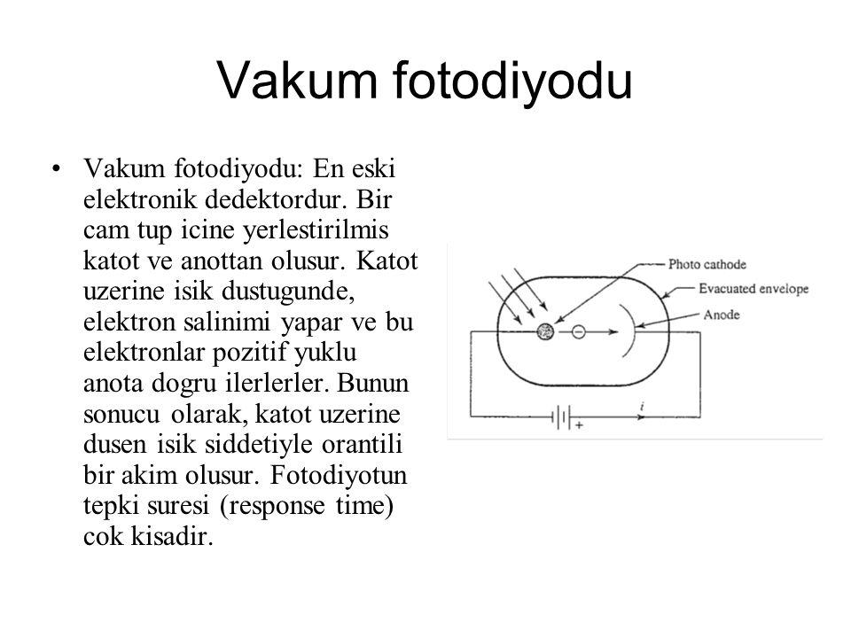 Vakum fotodiyodu Vakum fotodiyodu: En eski elektronik dedektordur. Bir cam tup icine yerlestirilmis katot ve anottan olusur. Katot uzerine isik dustug