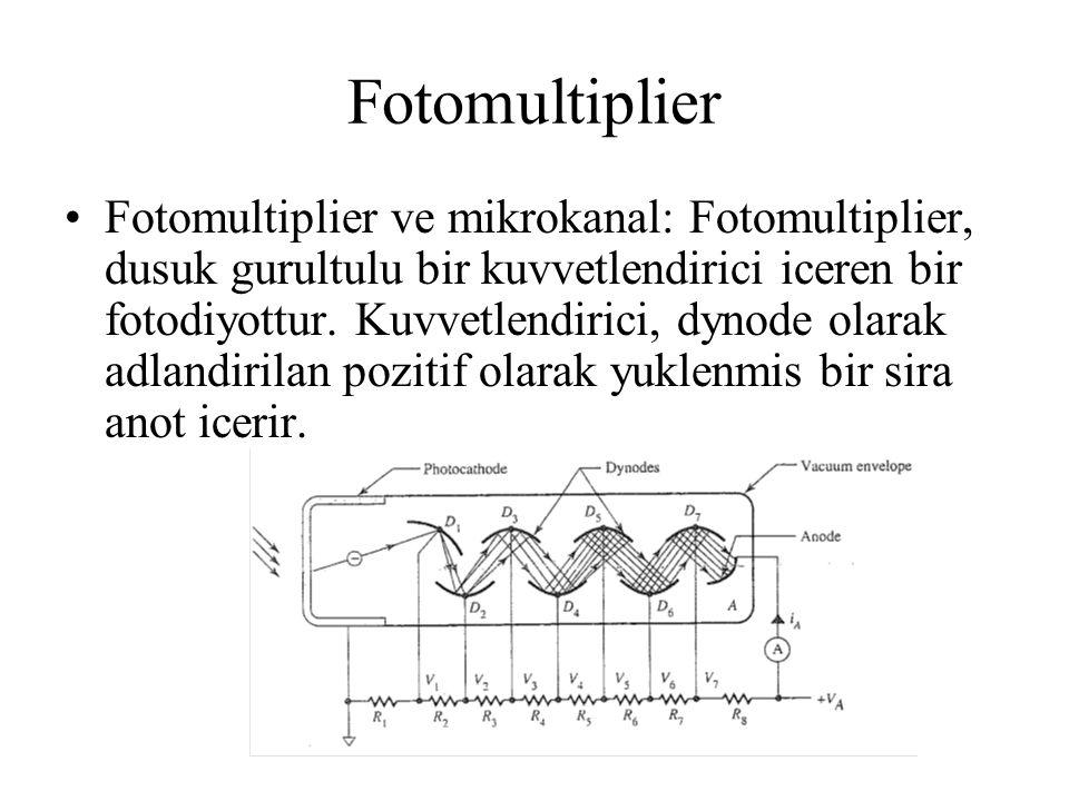 Fotomultiplier Fotomultiplier ve mikrokanal: Fotomultiplier, dusuk gurultulu bir kuvvetlendirici iceren bir fotodiyottur. Kuvvetlendirici, dynode olar