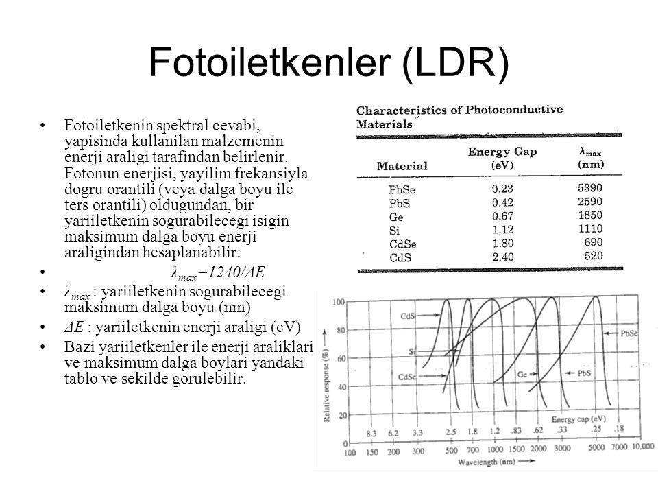 Fotoiletkenler (LDR) Fotoiletkenin spektral cevabi, yapisinda kullanilan malzemenin enerji araligi tarafindan belirlenir. Fotonun enerjisi, yayilim fr