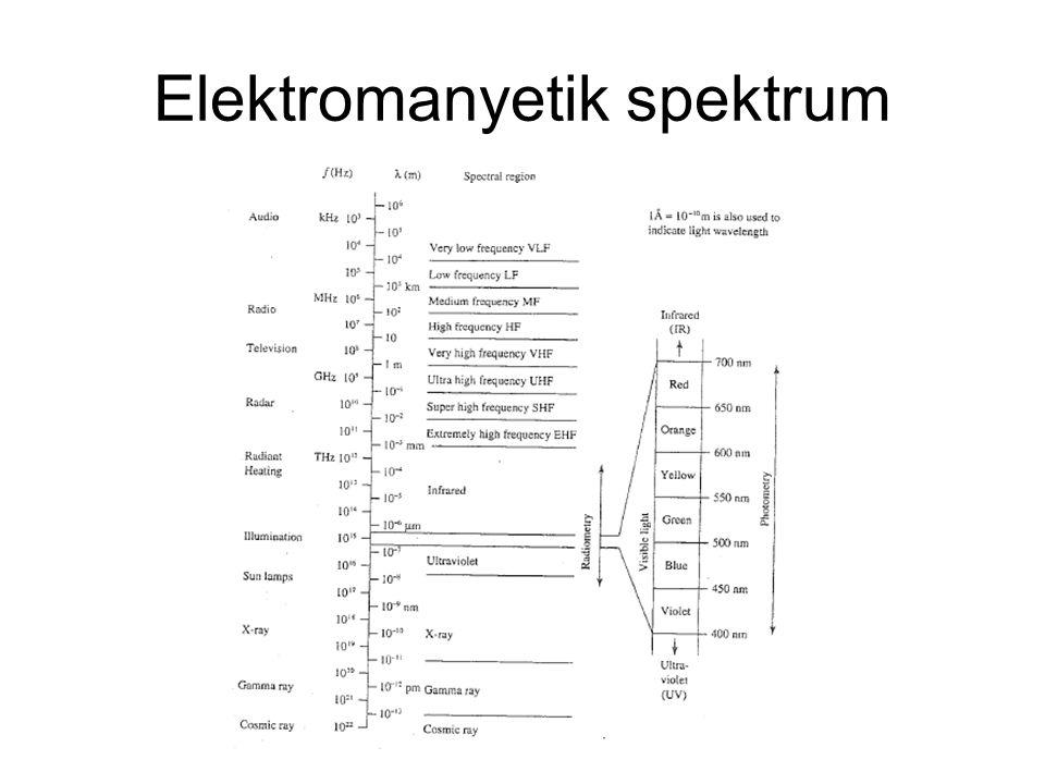 Fotoiletkenler (LDR) Fotoiletkenler, uzerine isik dustugunde elektron salinimi yapan yariiletkenlerdir.