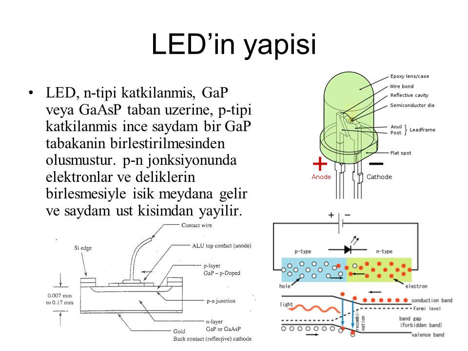 LED'in yapisi LED, n-tipi katkilanmis, GaP veya GaAsP taban uzerine, p-tipi katkilanmis ince saydam bir GaP tabakanin birlestirilmesinden olusmustur.