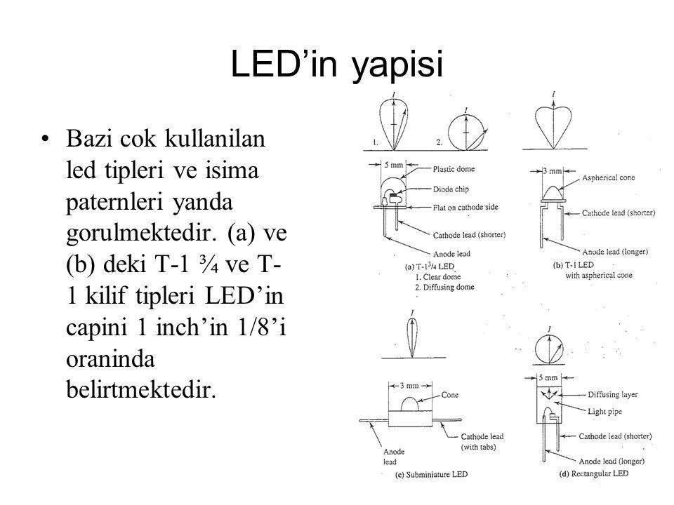 LED'in yapisi Bazi cok kullanilan led tipleri ve isima paternleri yanda gorulmektedir. (a) ve (b) deki T-1 ¾ ve T- 1 kilif tipleri LED'in capini 1 inc