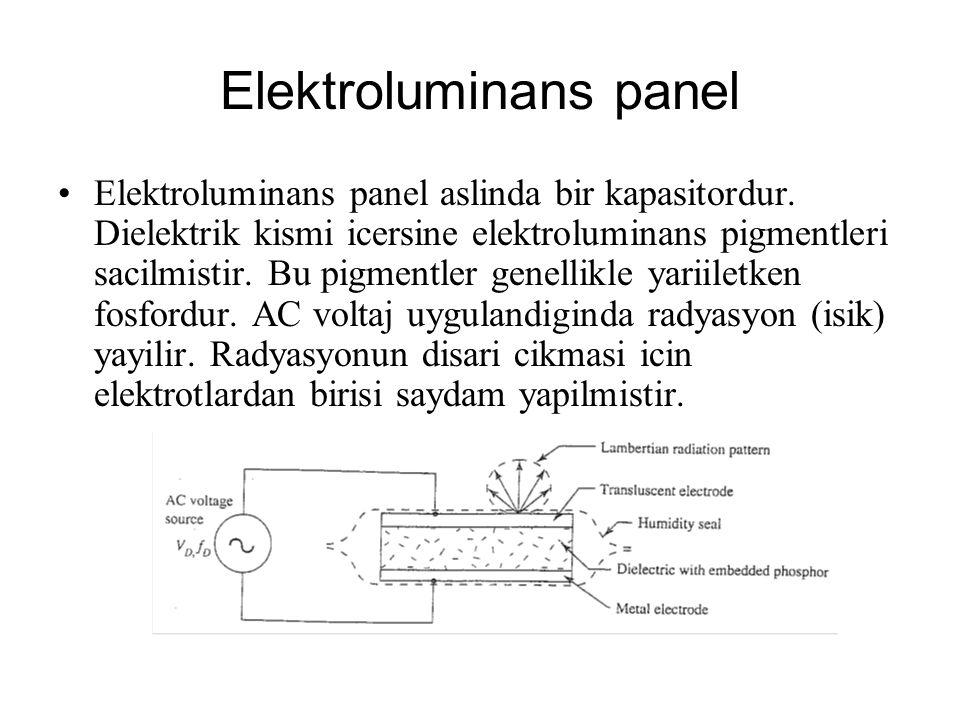 Elektroluminans panel Elektroluminans panel aslinda bir kapasitordur. Dielektrik kismi icersine elektroluminans pigmentleri sacilmistir. Bu pigmentler