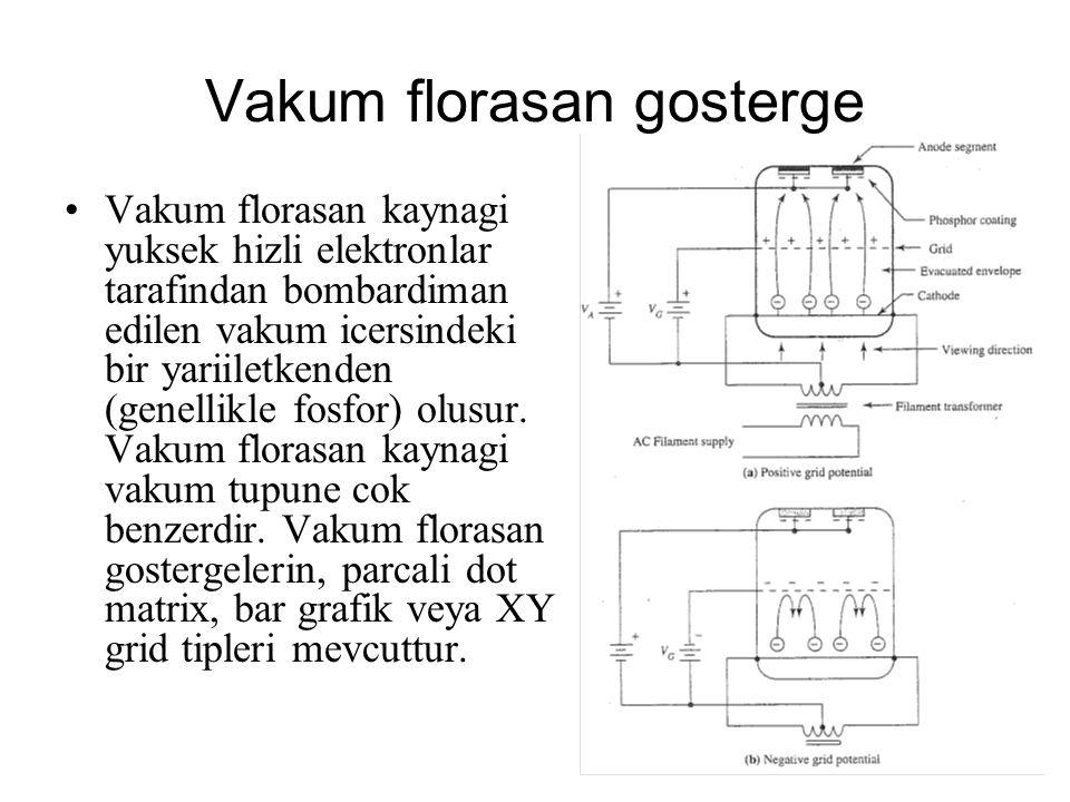 Vakum florasan gosterge Vakum florasan kaynagi yuksek hizli elektronlar tarafindan bombardiman edilen vakum icersindeki bir yariiletkenden (genellikle