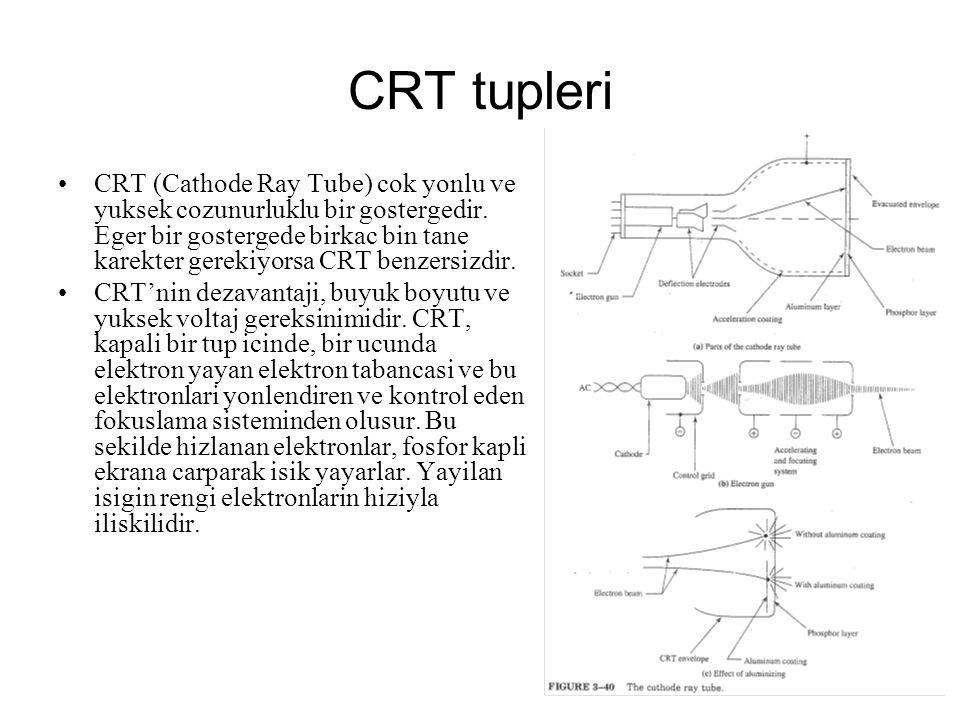 CRT tupleri CRT (Cathode Ray Tube) cok yonlu ve yuksek cozunurluklu bir gostergedir. Eger bir gostergede birkac bin tane karekter gerekiyorsa CRT benz