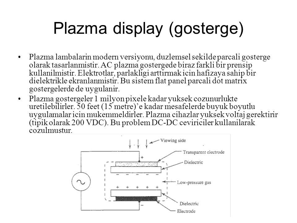 Plazma display (gosterge) Plazma lambalarin modern versiyonu, duzlemsel sekilde parcali gosterge olarak tasarlanmistir. AC plazma gostergede biraz far